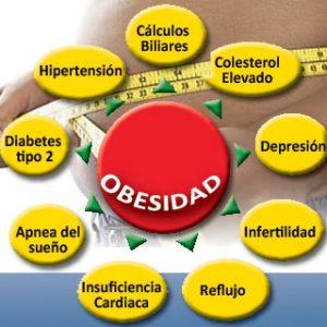 obesidad comorbilidad
